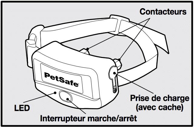 Collier récepteur Petsafe ST 900