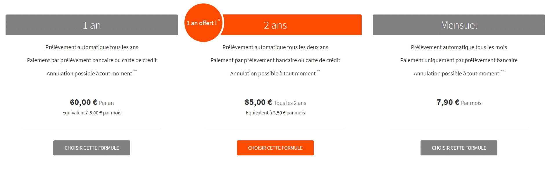 offre-abonnement-weenect-dogs