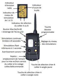 caracteristique-telecommande-canicom-800