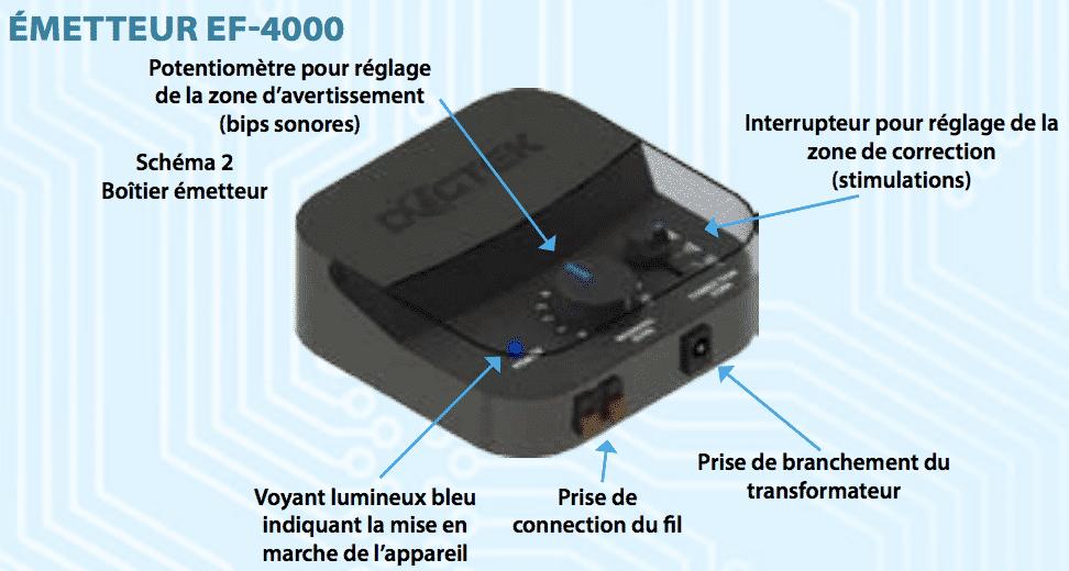 Emetteur EF 4000